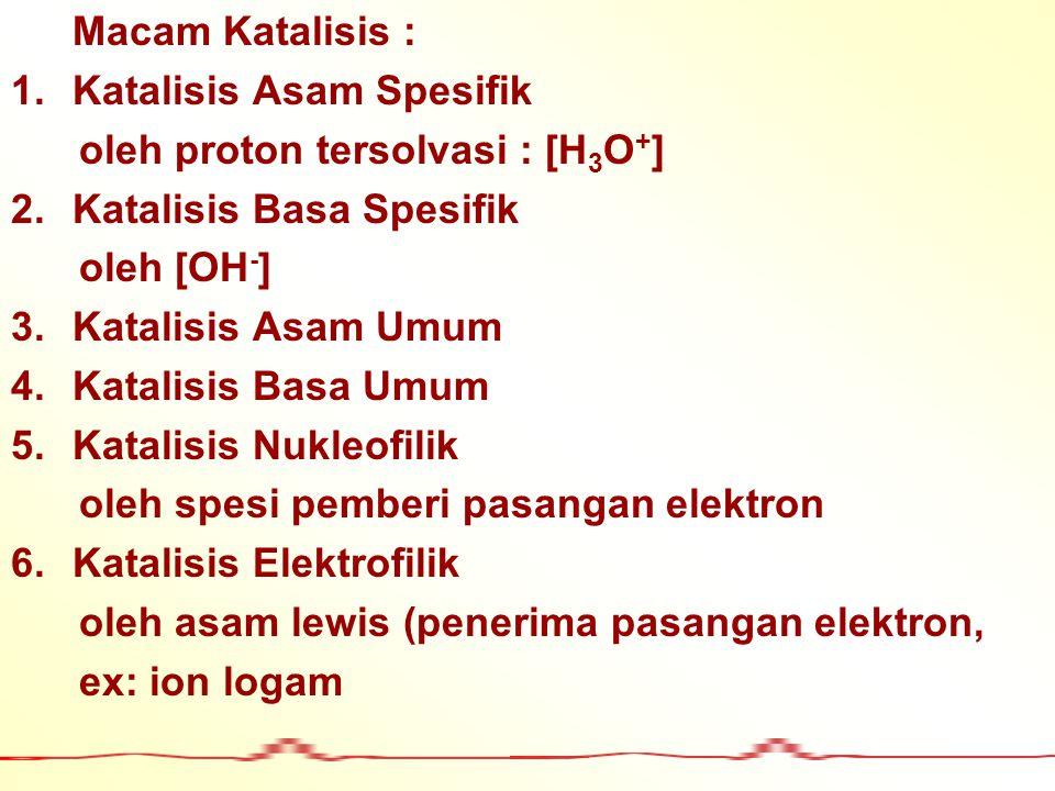 Katalisis Asam Spesifik oleh proton tersolvasi : [H3O+]